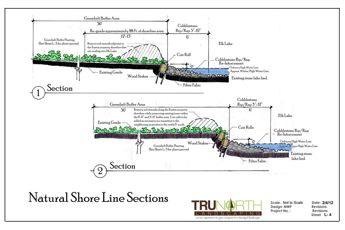 Contract For Landscape Design Services