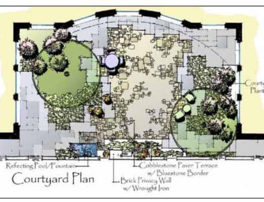 Your Landscape Dream Design